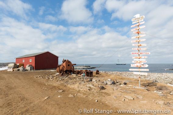 Wegweiser bei der norwegischen Wetterstation Bjørnøya Meteo