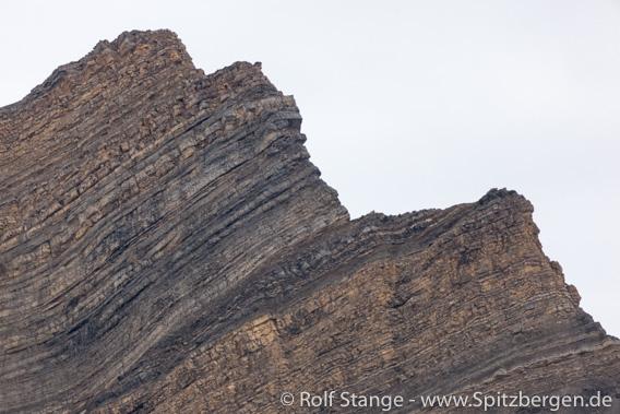 Geologie Grønfjord